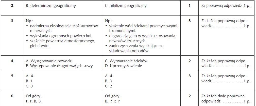 czasnageo sc3 Czas Na Geografię Sprawdziany i Odpowiedzi   Geografia