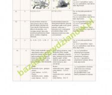 swiat biologii screen3