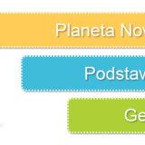 Planeta Nowa 7 Sprawdziany i Odpowiedzi Do Ćwiczeń