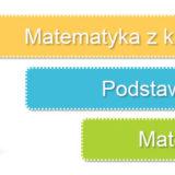Matematyka z kluczem 7 Sprawdziany i Odpowiedzi Do Ćwiczeń