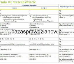 oblicza gegorafii 1 zp screen2